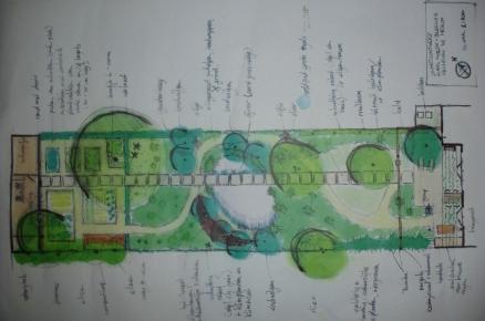 John sander hoveniers tuinontwerp for Tuinbladen nl